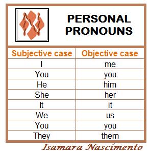 Tabela de pronomes pessoais